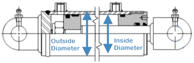 Rod Cylinder Barrel Diagram
