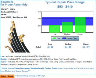 Hose Assembly Hydraulic Repair Estimate